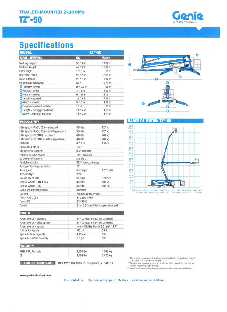 Genie TZ 50 Scan Page 2 2010 genie tz 50 towable boom lift little league equipment genie tz 50 wiring diagram at creativeand.co